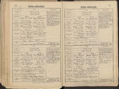 Státní oblastní archiv v Praze Bullet Journal, Personalized Items, Archive