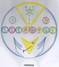 Crop Circles, Symbole Protection, Reiki Symbols, Reiki Energy, Inspiration, Winning The Lottery, Digital Painting Tutorials, Spirituality, Cute Art