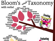A Taxonomy Tree: A Bloom's Revised Taxonomy Graphic