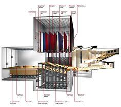 Stage Sets - Mecánica teatral y todo para su espectáculo
