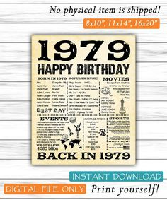 1979 Fun Facts 40th Birthday For Husband Gift Dad Father Parents 40 Years Ago Him Back In DIGITAL FILE ONLY