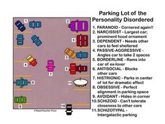 Personality Disorder Parking Lot