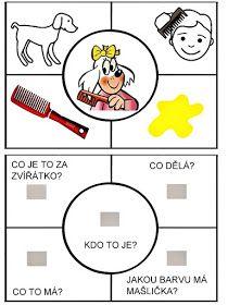 Pro Šíšu: LOGO popis obrazku a prirazovani - Ctyrlistek Montessori, Playing Cards, Activities, Education, Character, Educational Illustrations, Learning, Game Cards, Lettering
