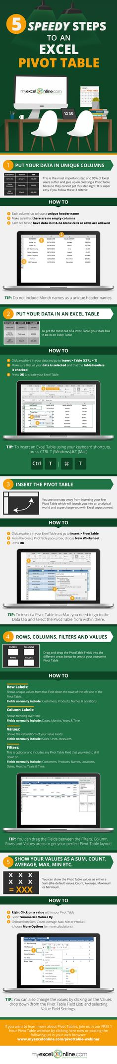 Learn more about Pivot Tables with our free webinar. Opt-in required. Ideal for Accountants, Financial Controllers, Administrators, Finance Analysts, and Bookkeepers. | Excel Pivot Table Tips