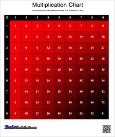 This page has TONS of high resolution variations of multiplication charts. Multiplicands from and in black and white, colors and arrangements. If you haven't quite found the multiplication chart you like, this is a great site to check. Math Games For Kids, Fun Math Activities, Math Resources, Primary Lessons, Math Lessons, Multiplication Chart, Free Printable Math Worksheets, Billing And Coding, Exam Time