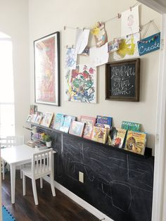 Use IKEA picture ledges as chair rails and Childrens book holders! Playroom hack