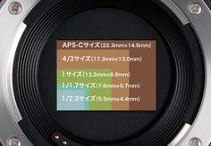 いままでの画質に、満足しているか? | キヤノンEOS M5