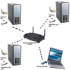 http://adslbaratosinpermanencia.weebly.com/ Obtén la mejor conexión de internet