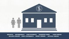 Are you a credit union member? You may have access to more than 30,000 branches - nationwide! Watch the video to learn more. #CUConvenience #BankOnMore #SharedBranch