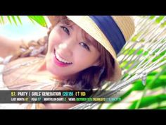 21   TOP 100 Most Viewed K POP Music Videos of All Time 2015 2 - http://music.tronnixx.com/uncategorized/21-top-100-most-viewed-k-pop-music-videos-of-all-time-2015-2/