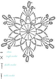 How to Crochet a Basic Doll 15 crochet snowflakes patterns- free patterns – Turcoaz cu Vanilie Crochet Stars, Crochet Snowflakes, Thread Crochet, Crochet Dolls, Crochet Angels, Crochet Ornaments, Irish Crochet, Crochet Motif Patterns, Christmas Crochet Patterns
