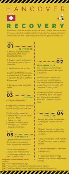 Way To Cure & Rid A Hangover How To Cure A Hangover Fast infographic. Step By Step Remedies.How To Cure A Hangover Fast infographic. Step By Step Remedies. Cold Remedies, Natural Home Remedies, Health Remedies, Hangover Food, Hangover Tips, Hangover Helpers, Best Hangover Cures, How To Cure Hangover, Best Thing For Hangover