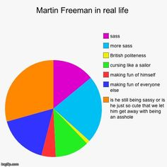 Martin Freeman in real life *sorry for the language*
