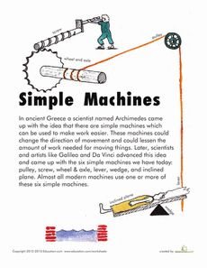 1000 images about simple machine on pinterest simple machines pulley and catapult. Black Bedroom Furniture Sets. Home Design Ideas