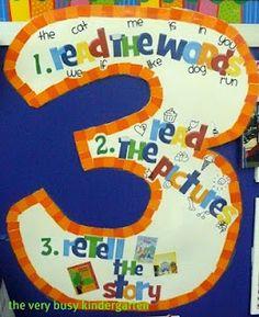 The Very Busy Kindergarten: Reading Center Goals
