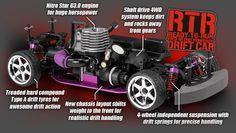 ::HPI RACING:: - RTR NITRO RS4 3 DRIFT
