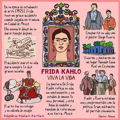 Infografía sobre Frida Kahlo