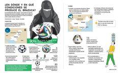 ¿En dónde y en qué condiciones se produce el Brazuca? | El Economista  http://eleconomista.com.mx/infografias/2014/06/19/donde-que-condiciones-se-produce-brazuca