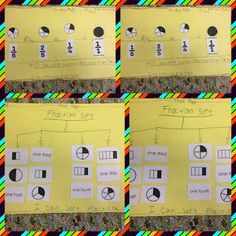 """Dr. Nickie shared this link on her blog & stated, """"Fractions on a Numberline is a big CCSS Fractions on a Numberline is a big CCSS math idea. Here is a great math workstation activity that brings that to life on a visual numberline."""""""