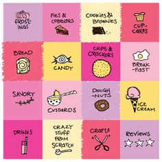 The index of all of the recipes on Cupcake Project!
