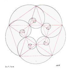 PCA Sacred Geometry