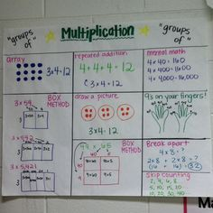 A great multiplication anchor chart!