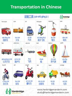 Chinese Transport Vocabulary learn chinese mandarin vocabulary about transportation Basic Chinese, Chinese English, Learn Chinese, Chinese Egg, Chinese Phrases, Chinese Words, Kids Educational Crafts, Science Crafts, Educational Websites