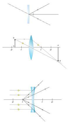 12件科学イラストおすすめの画像 Diagram21st Century Classroom