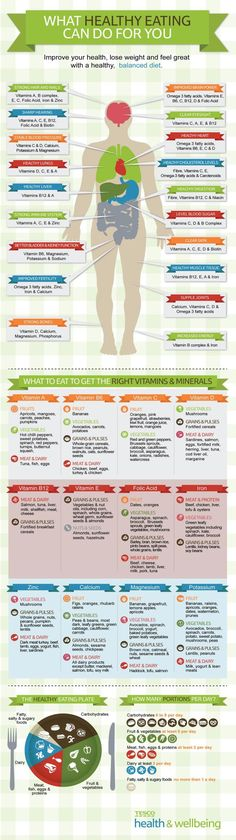 What healthy Eating Can Do For You - Infographic