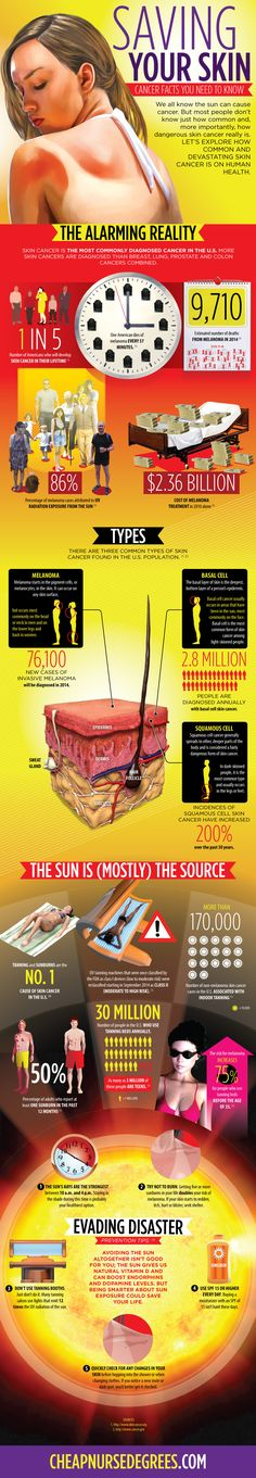 Saving Your Skin: Cancer Facts You Need to Know #infographic #Health #Cancer #Facts