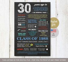 Class of 1990 - High School Reunion gifts 1990 - Graduated in 1990 US facts - chalkboard decoration gift - DIGITAL jpg FILE! Birthday Gifts For Husband, Gifts For Father, 40th Birthday, Vintage Birthday, 30th Birthday Quotes, Birthday Stuff, Birthday Crafts, Birthday Presents, Birthday Ideas