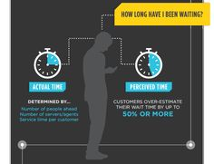 Digital Signage Keeps Customers Engaged in the Waiting Line