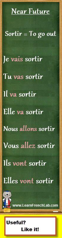 "http://www.learnfrenchlab.com     Learn French #verbs #conjugation     Sortir au futur proche - Conjugate ""to go out"" in the near future tense"