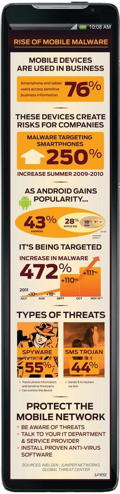 La evolución del #malware móvil / #smartphones
