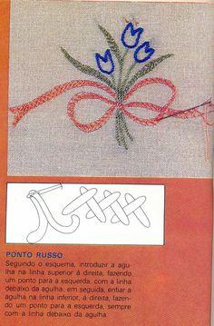 Blog de caminho-das-linhas :Caminho das Linhas, Pontos de Bordado - Nº 85   Ponto Russo