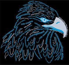 Characteristics of an Eagle on Behance