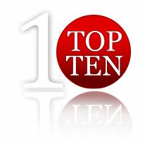 Top 10 posts from The Ethical Nag for2010