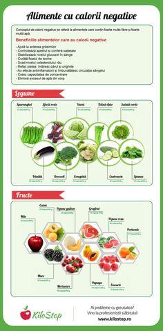 Există alimente care ne ajută să ardem calorii în loc să le adauge! Acestea se numesc calorii negative și fac minuni într-o dietă echilibrată.