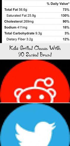 Best Keto Naan Bread Recipe #KetoFlour Almond Flour Pancakes, Honey Bread, Coconut Flour Bread, Sugar Bread, Keto Pancakes, Keto Grilled Cheese, Keto Flour, Low Carb Sandwiches, Keto Banana Bread