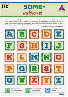 Matleenan blogi: ITK-posteri: Some-aakkoset Google Play, Android, Kids Rugs, Teaching, Education, Kid Friendly Rugs, Onderwijs, Learning, Nursery Rugs