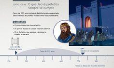O que Jeová profetiza sempre se cumpre