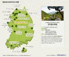 가볼 만한 전국의 주요 수목원 Background Images, Infographic, Tours, Nature, Travel, Life, Design, Naturaleza, Viajes