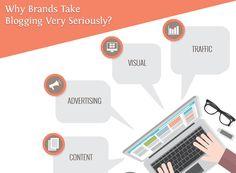#Blogging #Digitalmarketing #content