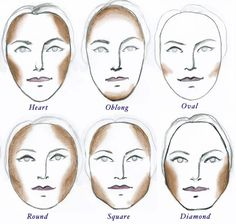 Face contouring can be simple. Here are techniques to find out your face shape and a chart to show you where to apply it.