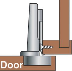 Blum Is The Leader In Concealed Hinges And Cabinet Hinges. Check Out Our  Handy Guide On The Different Types Of Cabinet Hinges And Concealed Hinges  From Blum ...