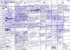 J.K Rowlings Hand-Written Plan For Harry Potter And The Order Of The Phoenix