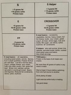 THM Cheat Sheet (this is my own - not from THM or by THM - just what ...