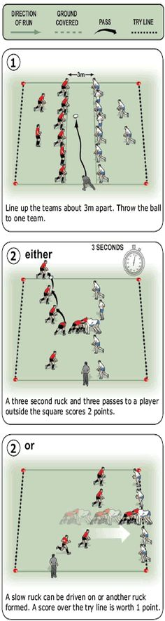 3 away game Rugby Drills, Rugby Poster, Rugby Coaching, Rugby Training, Rugby Club, Rugby League, One Team, Bujo, Teaching