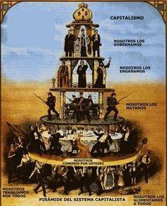 Fundamentos Economia: Modos de Producción