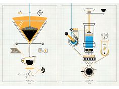 ARAM Coffee Machine posters designed by Pablo Peiker. Espresso Coffee Machine, Coffee Cafe, Coffee Shop, Coffee Accessories, Coffee Recipes, Food Design, Graphic Design, Posters, Barista